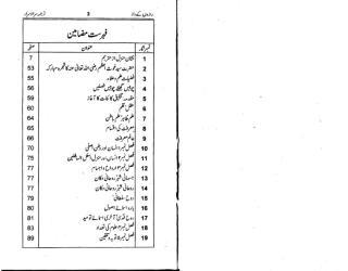 Sir-ul-Asrar.pdf