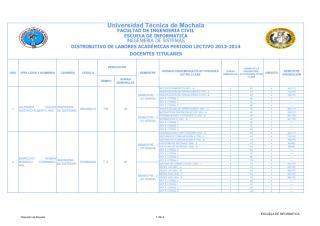 Categoria 2012-Titulares.pdf