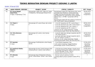 TEKNIS BERKAITAN DENGAN PROJECT GEDUNG 3 LANTAI.doc