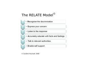 Relate model.doc